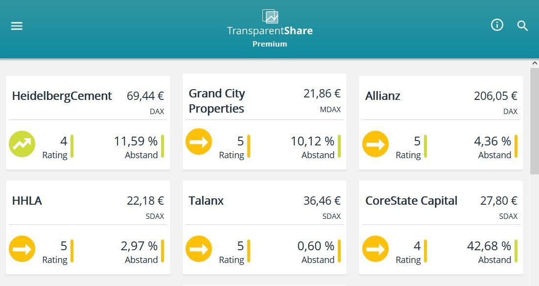 TransparentShare Browser-Version Aktienübersicht