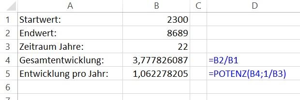 Nachprüfen der 72er-Regel: Excel-Berechnung der jährlichen Rendite für den MSCI World Gross Total Return Index von Ende 1998 bis Ende 2020